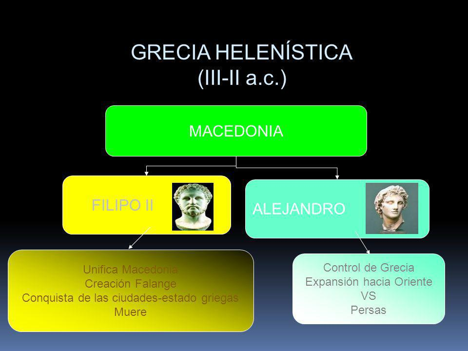 GRECIA HELENÍSTICA (III-II a.c.)