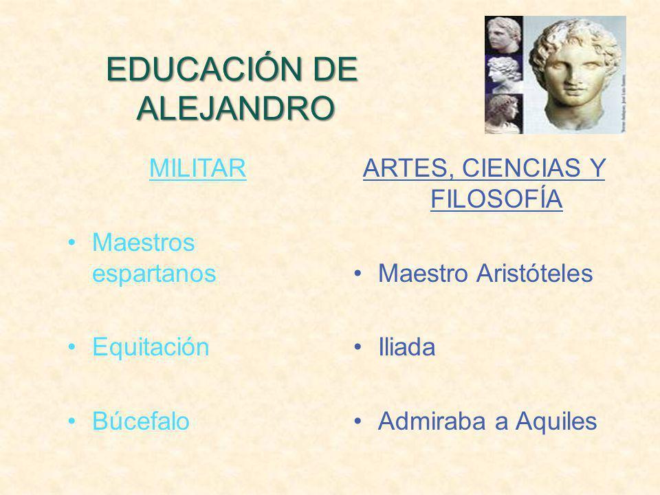 ARTES, CIENCIAS Y FILOSOFÍA