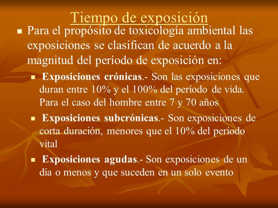 Tiempo de exposición Para el propósito de toxicología ambiental las exposiciones se clasifican de acuerdo a la magnitud del período de exposición en:
