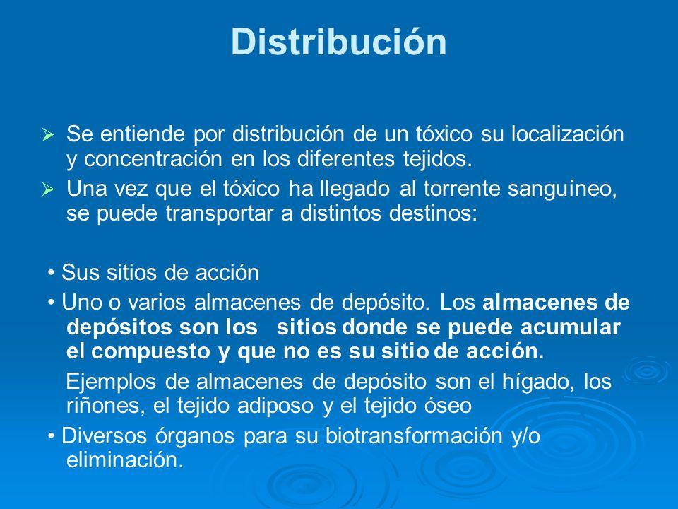 Distribución Se entiende por distribución de un tóxico su localización y concentración en los diferentes tejidos.