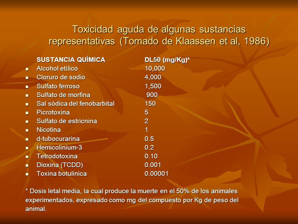 Toxicidad aguda de algunas sustancias representativas (Tomado de Klaassen et al, 1986)