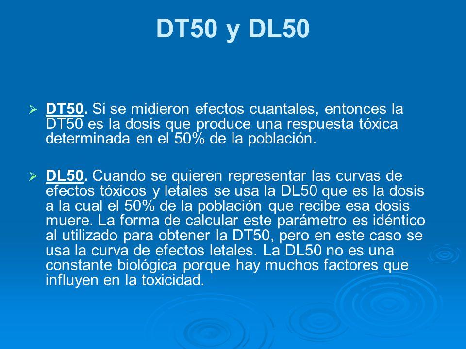 DT50 y DL50
