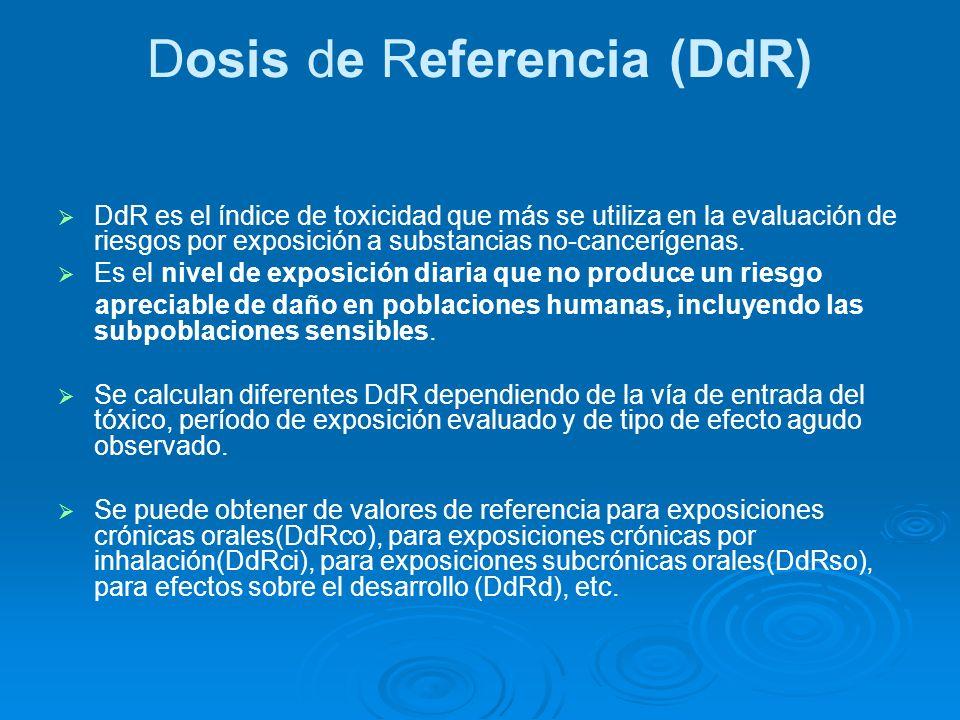 Dosis de Referencia (DdR)
