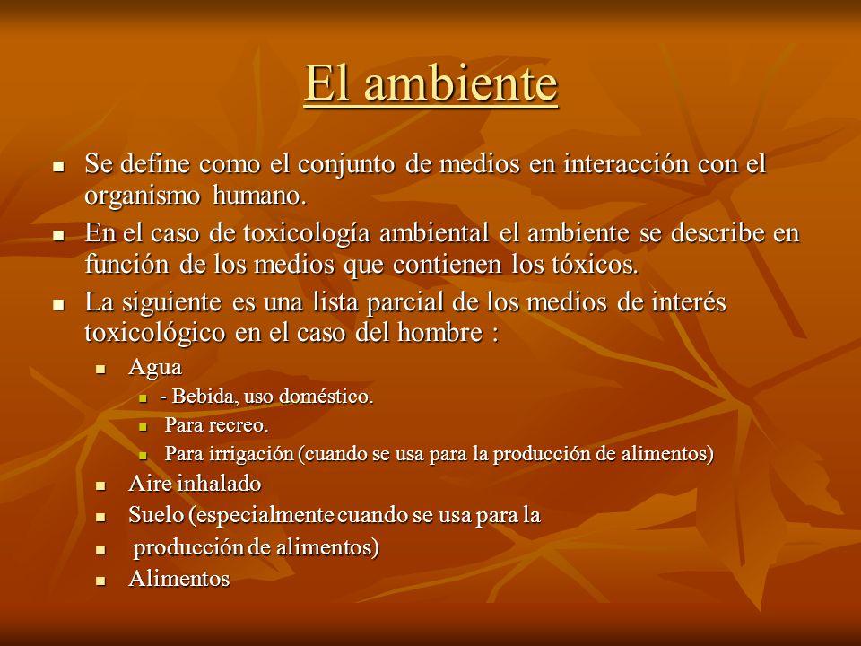 El ambiente Se define como el conjunto de medios en interacción con el organismo humano.