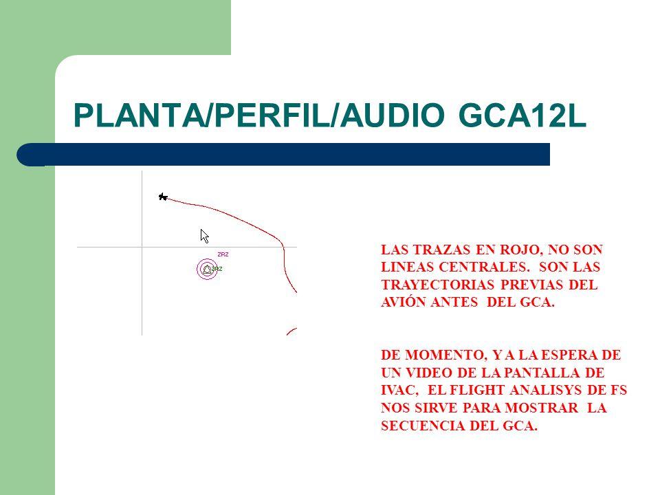 PLANTA/PERFIL/AUDIO GCA12L