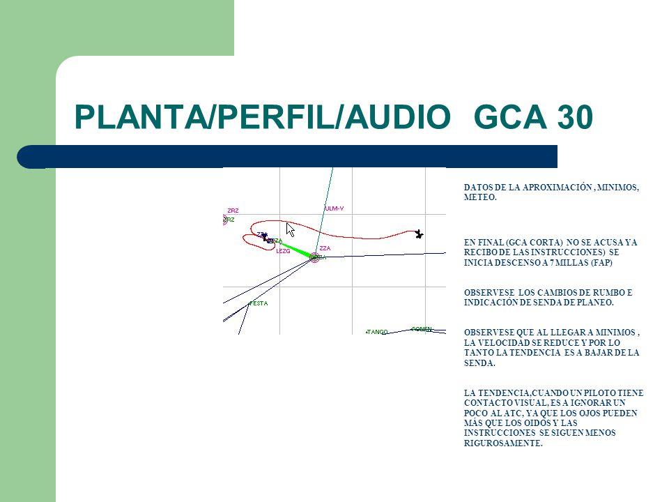 PLANTA/PERFIL/AUDIO GCA 30