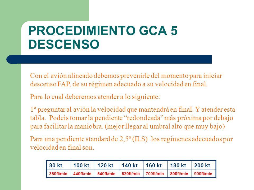 PROCEDIMIENTO GCA 5 DESCENSO