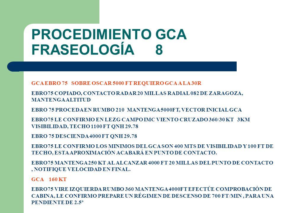 PROCEDIMIENTO GCA FRASEOLOGÍA 8