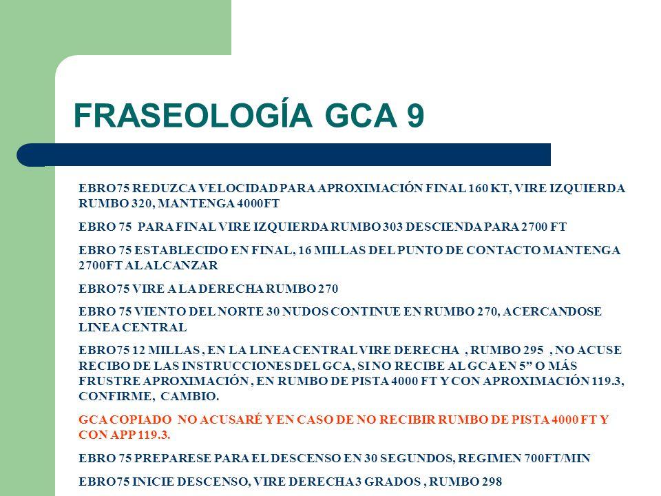 FRASEOLOGÍA GCA 9 EBRO75 REDUZCA VELOCIDAD PARA APROXIMACIÓN FINAL 160 KT, VIRE IZQUIERDA RUMBO 320, MANTENGA 4000FT.