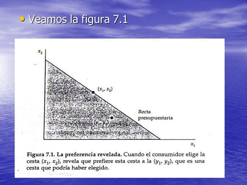Veamos la figura 7.1