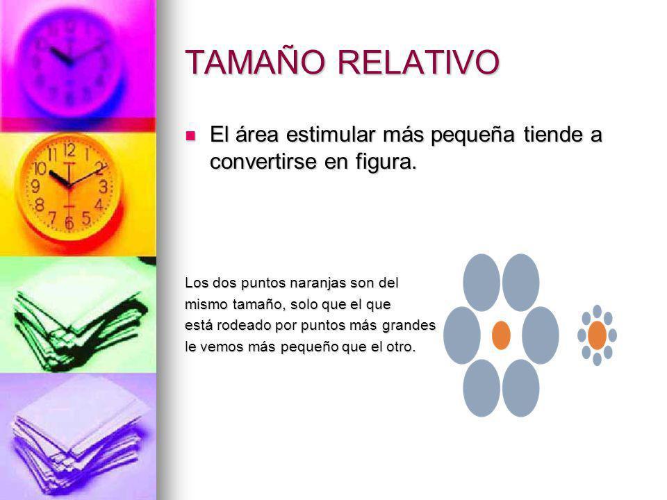 TAMAÑO RELATIVO El área estimular más pequeña tiende a convertirse en figura. Los dos puntos naranjas son del.