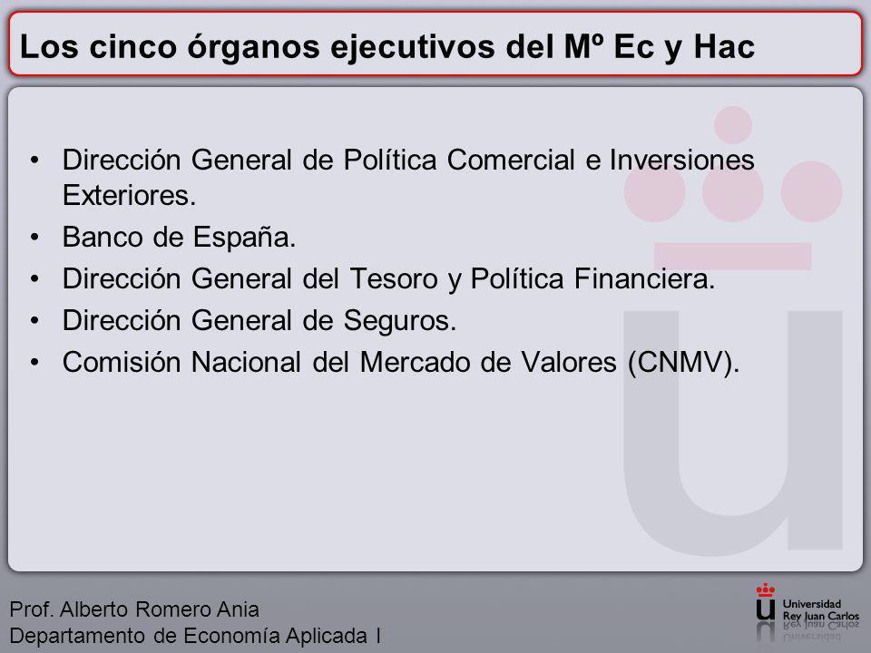 Los cinco órganos ejecutivos del Mº Ec y Hac
