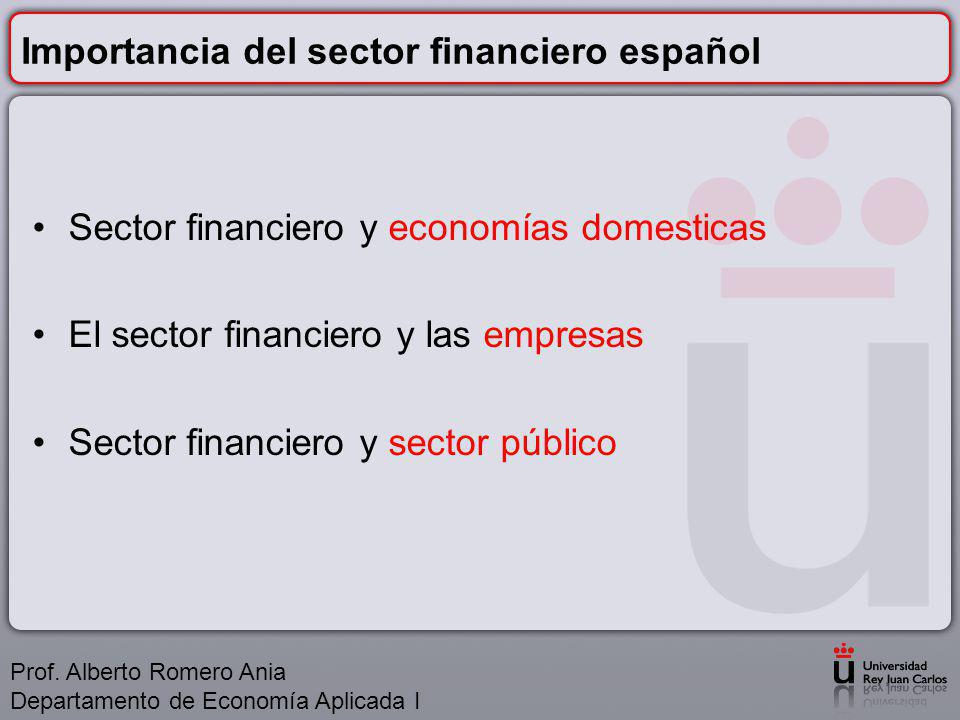 Importancia del sector financiero español