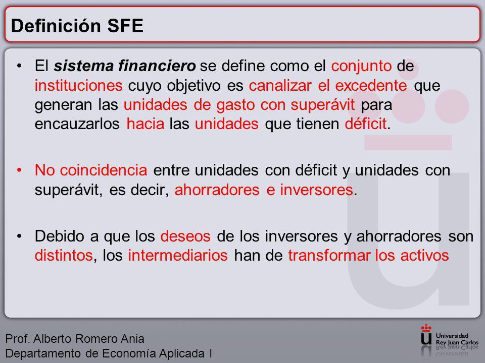 Definición SFE