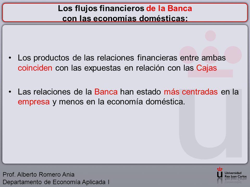 Los flujos financieros de la Banca con las economías domésticas: