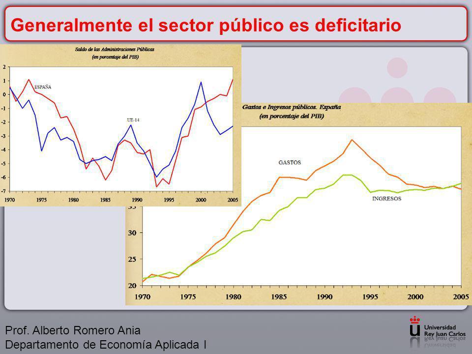 Generalmente el sector público es deficitario