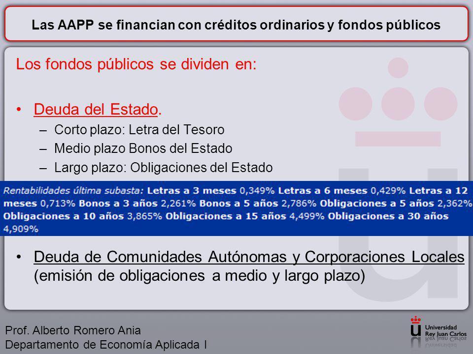 Las AAPP se financian con créditos ordinarios y fondos públicos