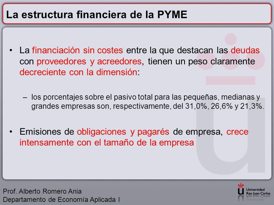 La estructura financiera de la PYME