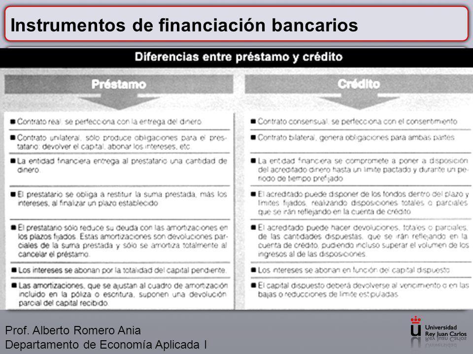 Instrumentos de financiación bancarios
