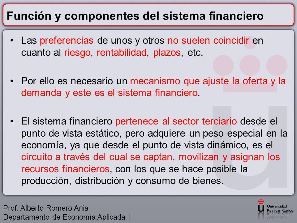 Función y componentes del sistema financiero