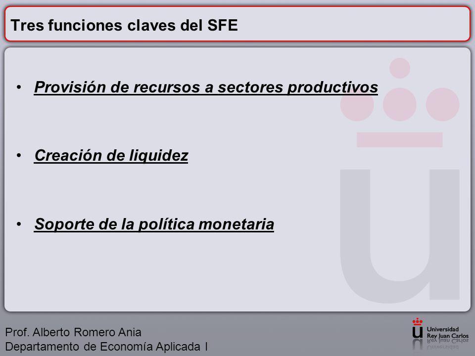 Tres funciones claves del SFE