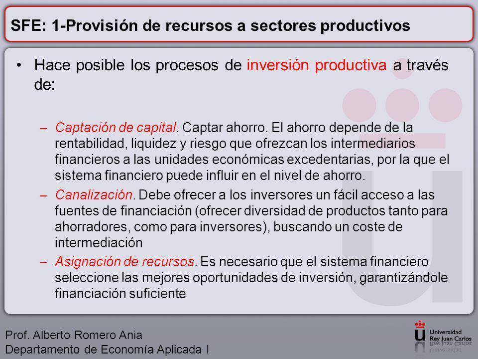 SFE: 1-Provisión de recursos a sectores productivos