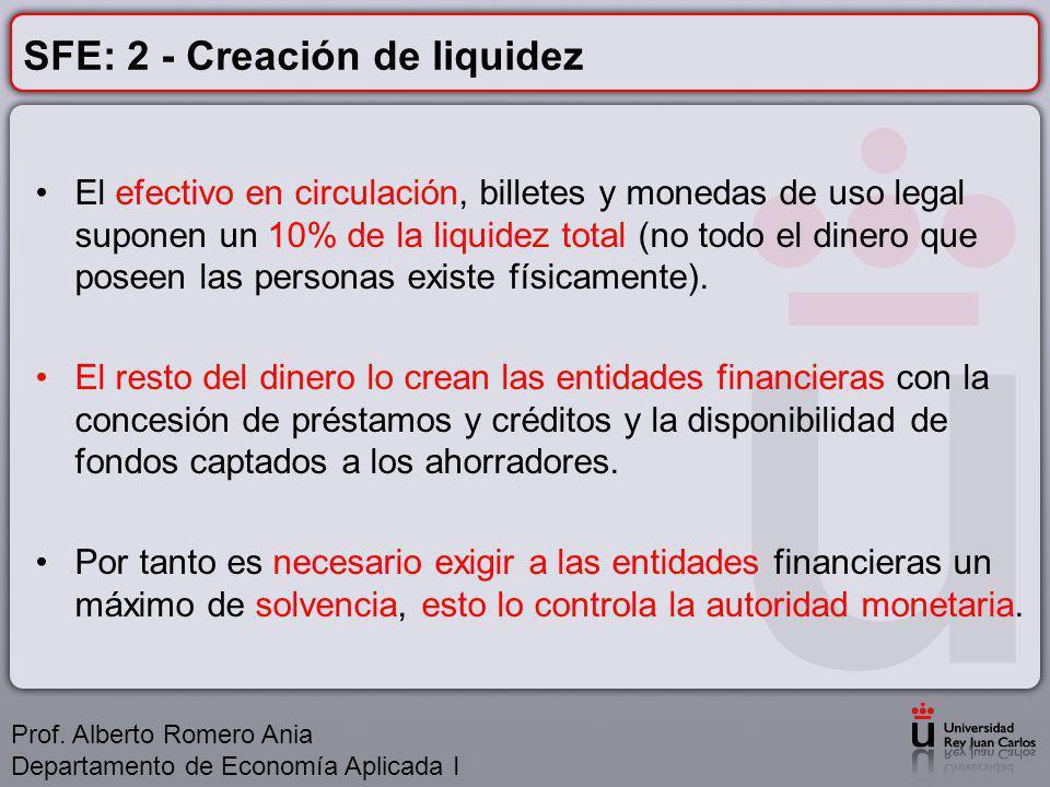 SFE: 2 - Creación de liquidez