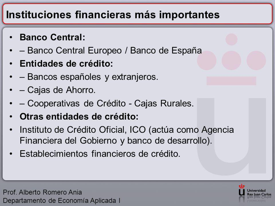 Instituciones financieras más importantes