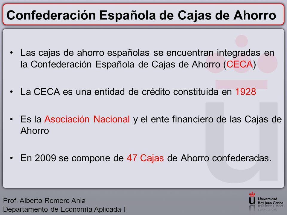 Confederación Española de Cajas de Ahorro