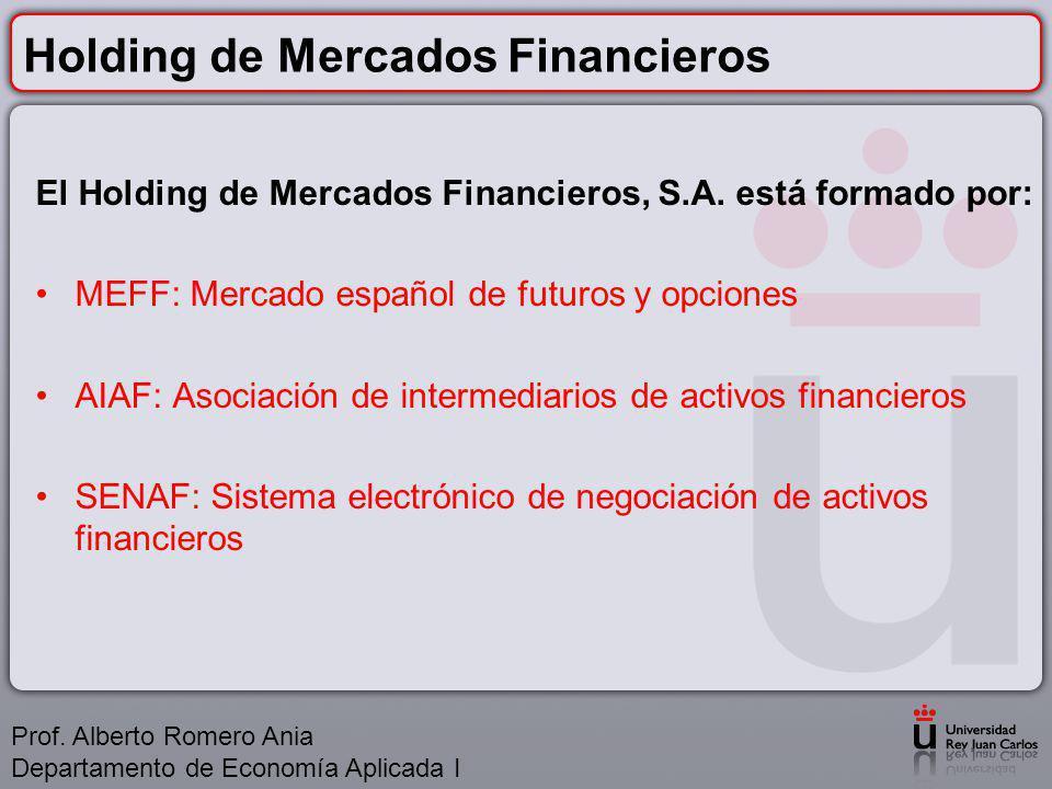 Holding de Mercados Financieros