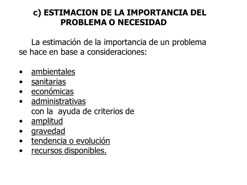 c) ESTIMACION DE LA IMPORTANCIA DEL PROBLEMA O NECESIDAD
