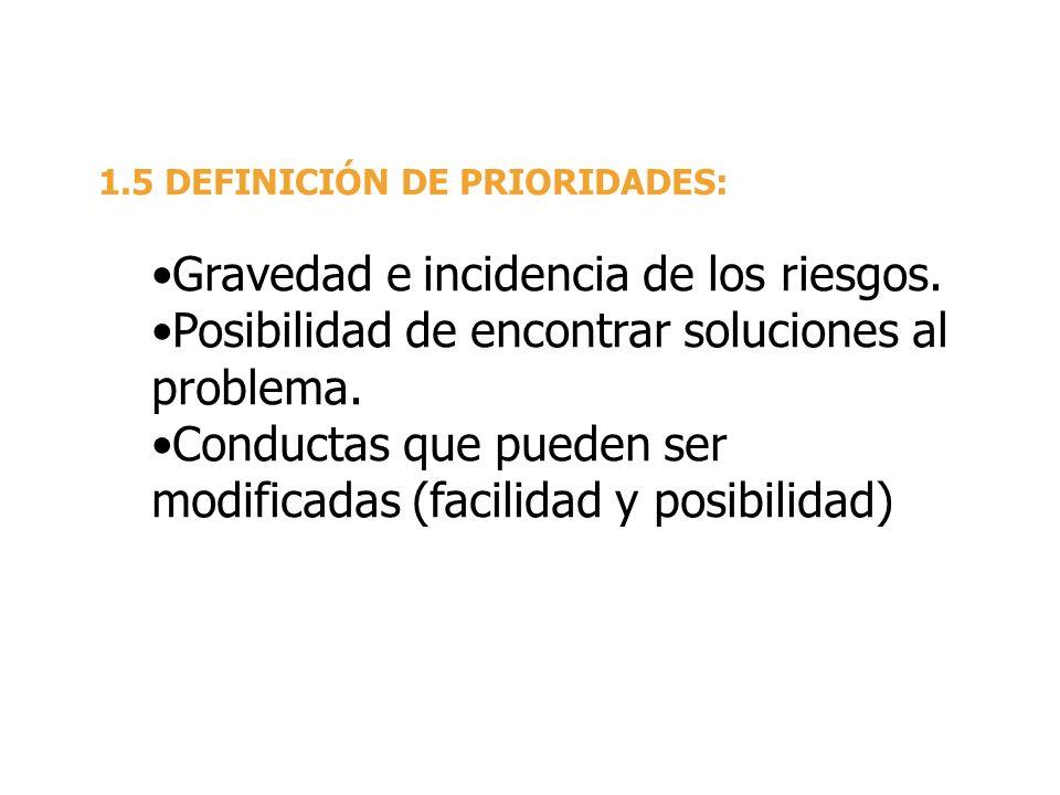 Gravedad e incidencia de los riesgos.