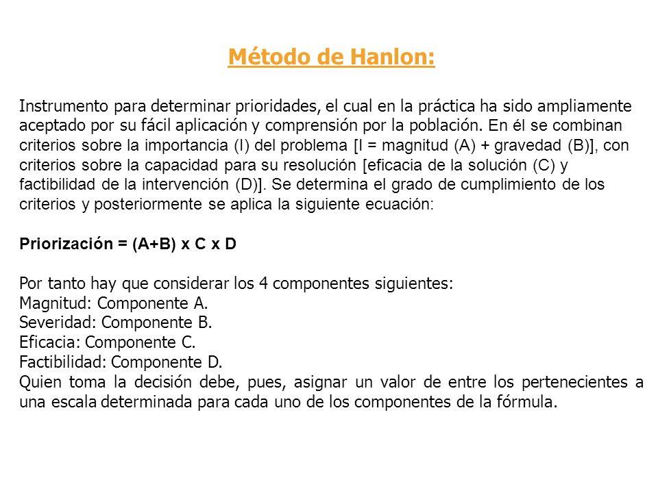 Método de Hanlon: