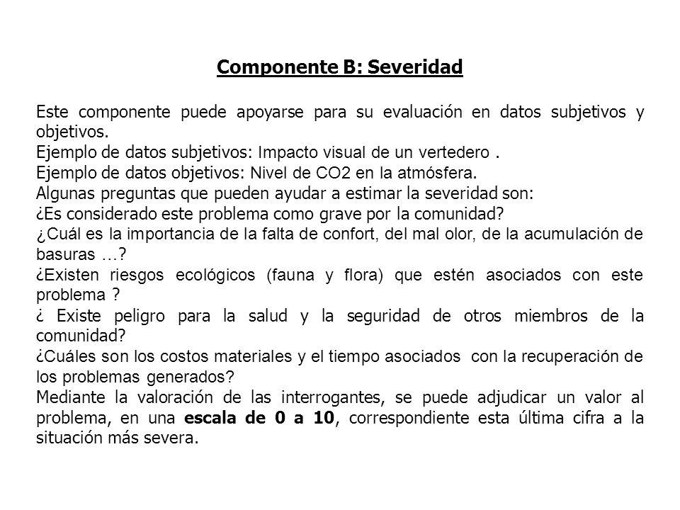 Componente B: Severidad