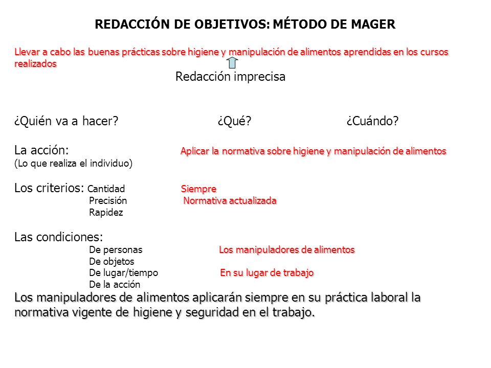 REDACCIÓN DE OBJETIVOS: MÉTODO DE MAGER