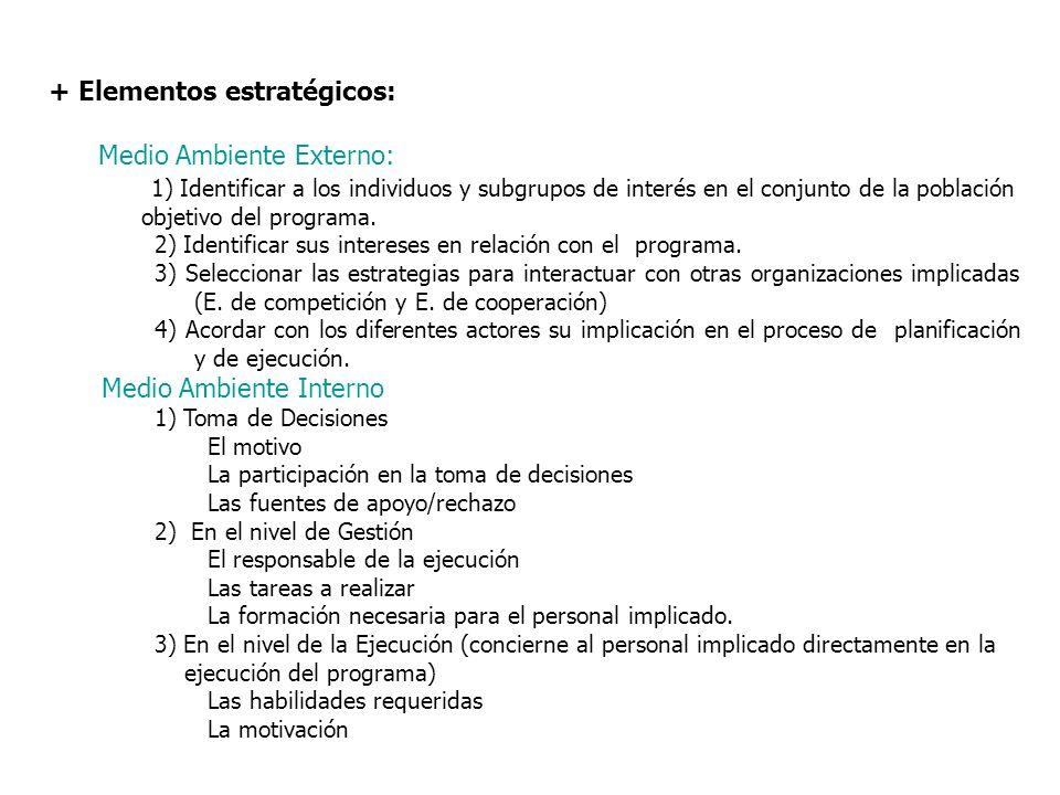 + Elementos estratégicos: Medio Ambiente Externo: