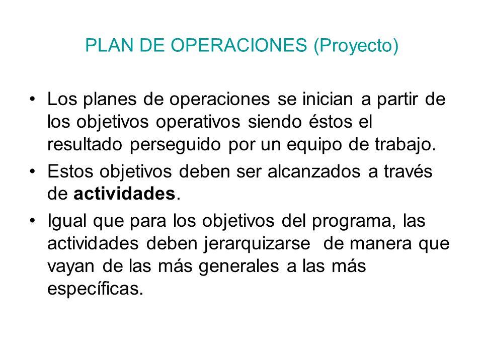 PLAN DE OPERACIONES (Proyecto)