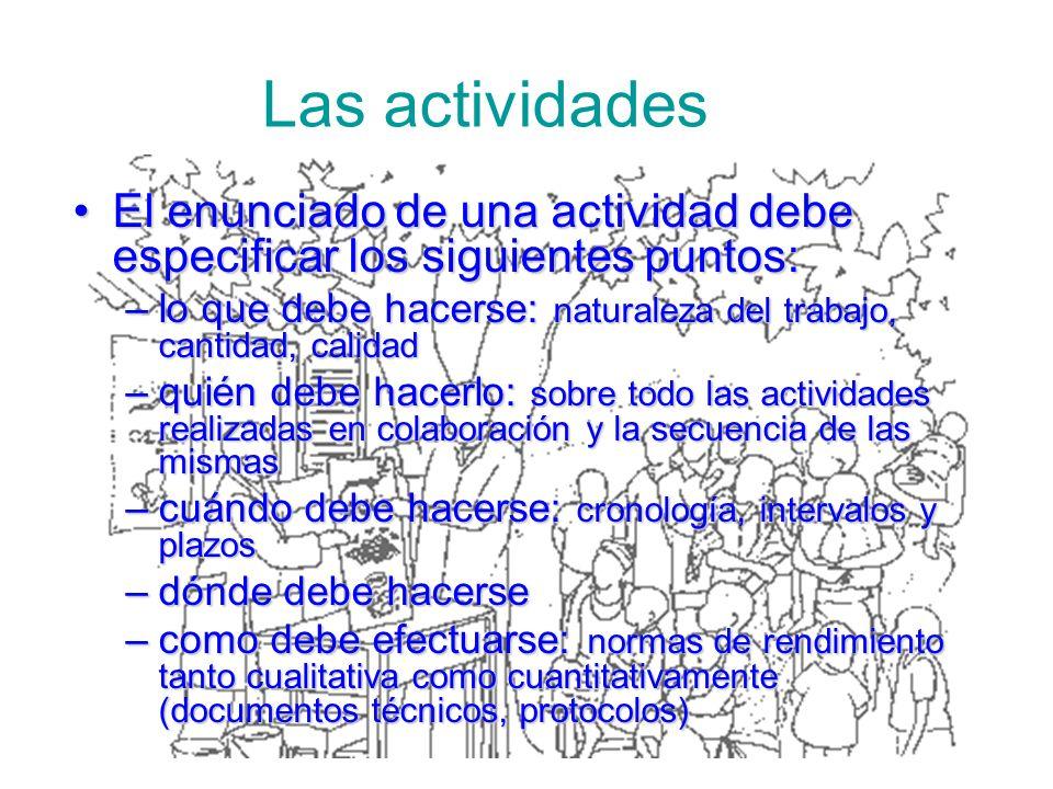 Las actividades El enunciado de una actividad debe especificar los siguientes puntos: lo que debe hacerse: naturaleza del trabajo, cantidad, calidad.
