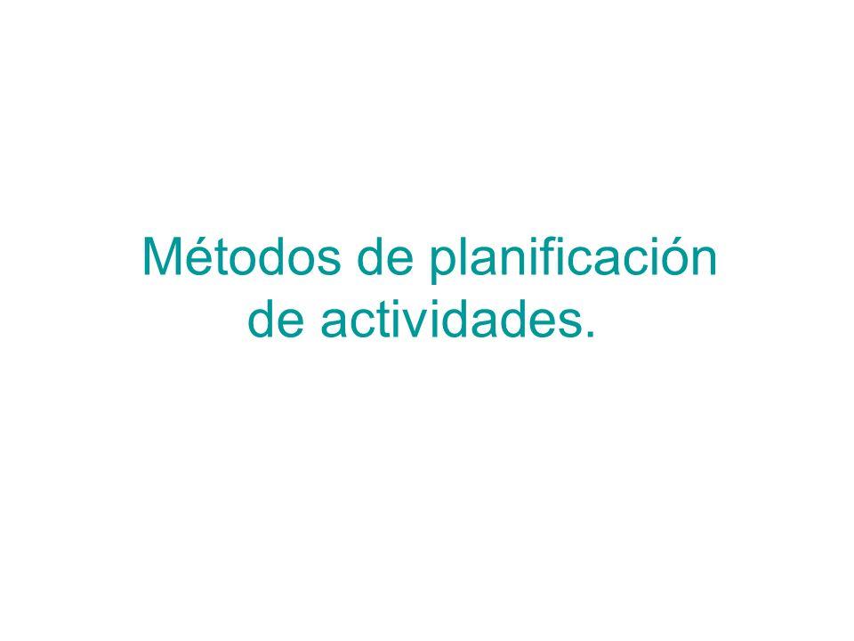 Métodos de planificación de actividades.