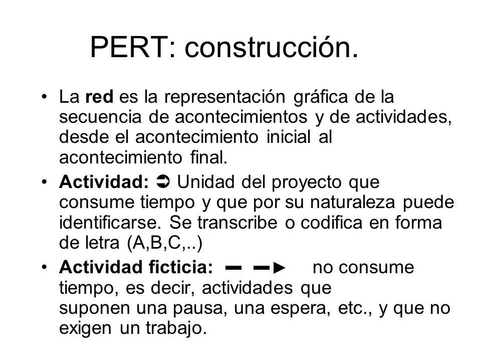 PERT: construcción.