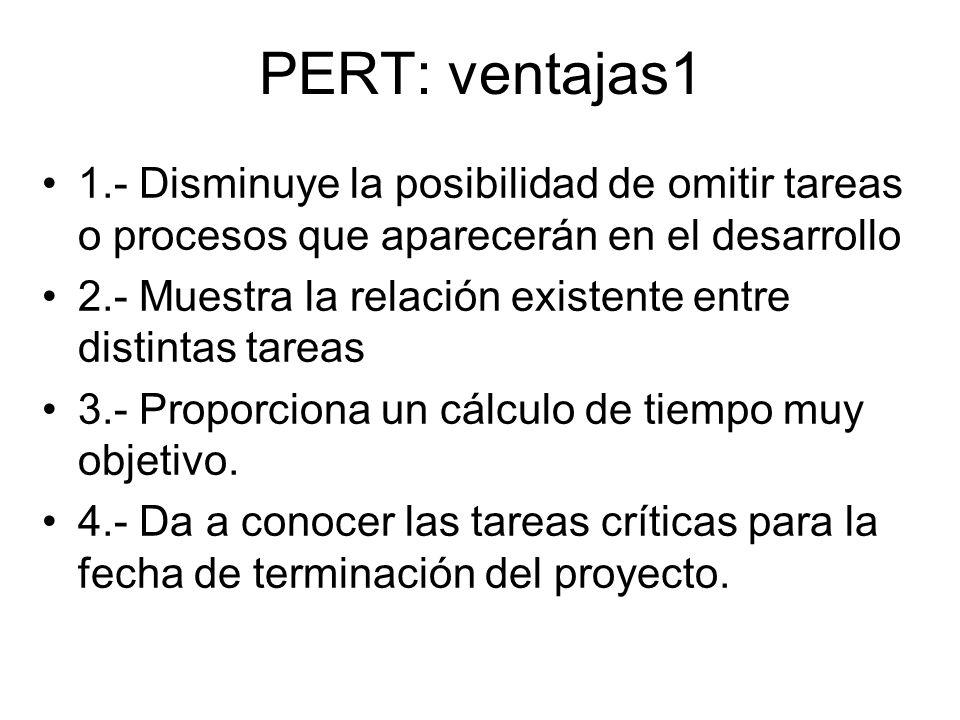 PERT: ventajas1 1.- Disminuye la posibilidad de omitir tareas o procesos que aparecerán en el desarrollo.