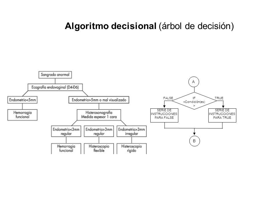 Algoritmo decisional (árbol de decisión)