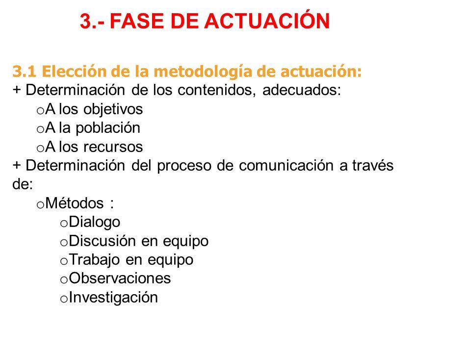3.- FASE DE ACTUACIÓN 3.1 Elección de la metodología de actuación: