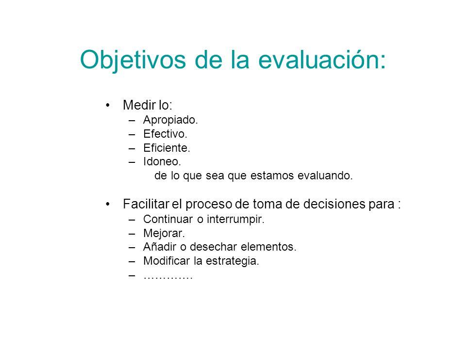 Objetivos de la evaluación: