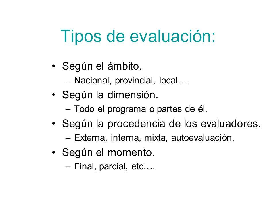 Tipos de evaluación: Según el ámbito. Según la dimensión.