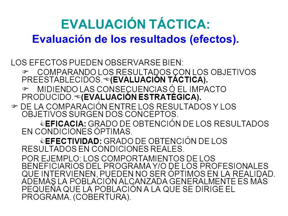 EVALUACIÓN TÁCTICA: Evaluación de los resultados (efectos).
