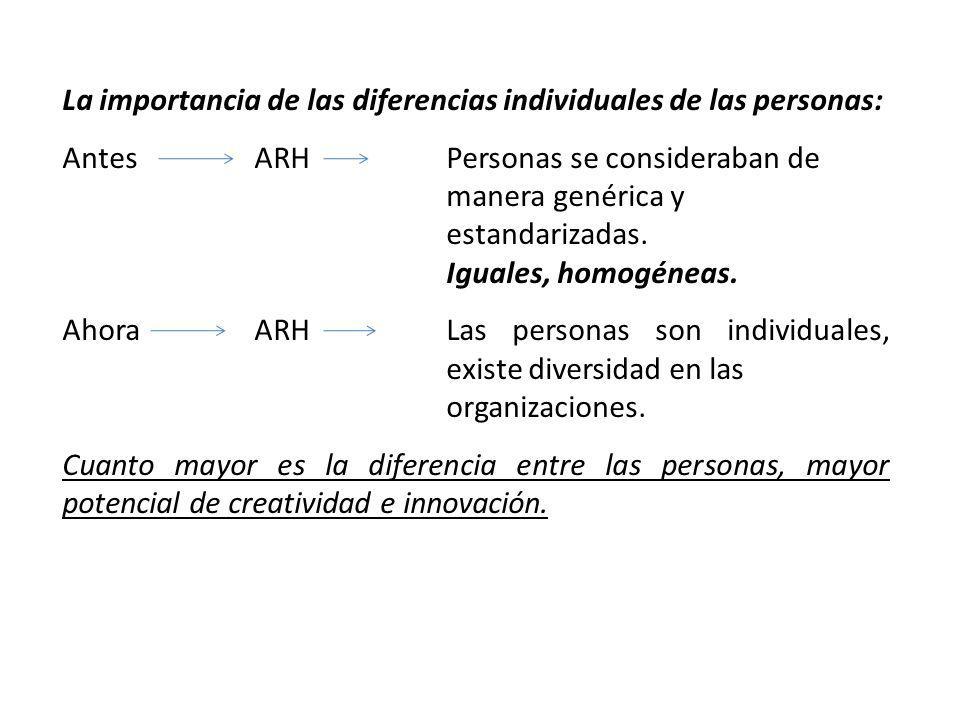 La importancia de las diferencias individuales de las personas:
