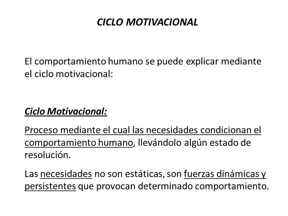 CICLO MOTIVACIONAL El comportamiento humano se puede explicar mediante el ciclo motivacional: Ciclo Motivacional: