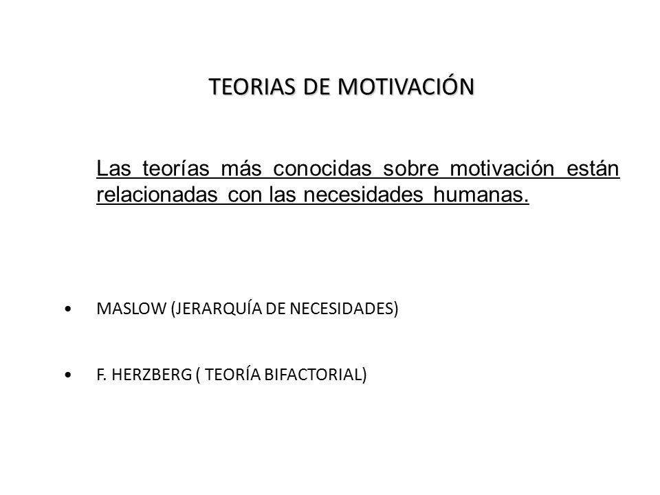 TEORIAS DE MOTIVACIÓN Las teorías más conocidas sobre motivación están relacionadas con las necesidades humanas.