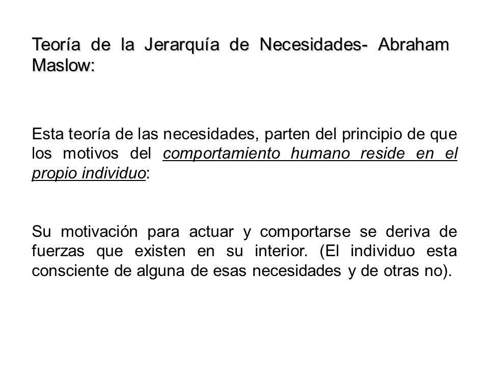 Teoría de la Jerarquía de Necesidades- Abraham Maslow: